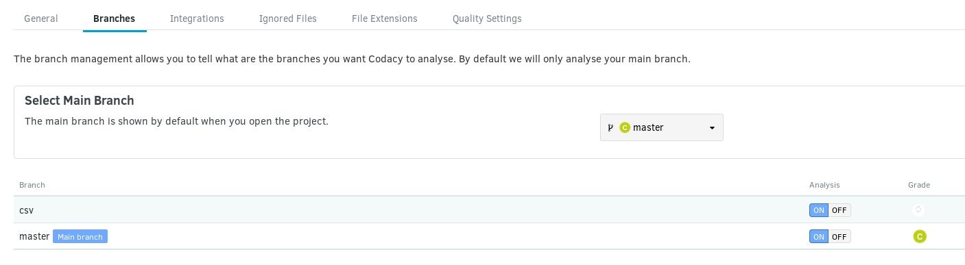 Code quality goals