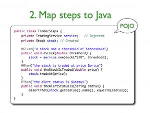 JBehave : testing code