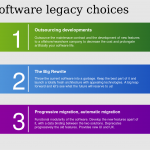 To rewrite or not to rewrite a software