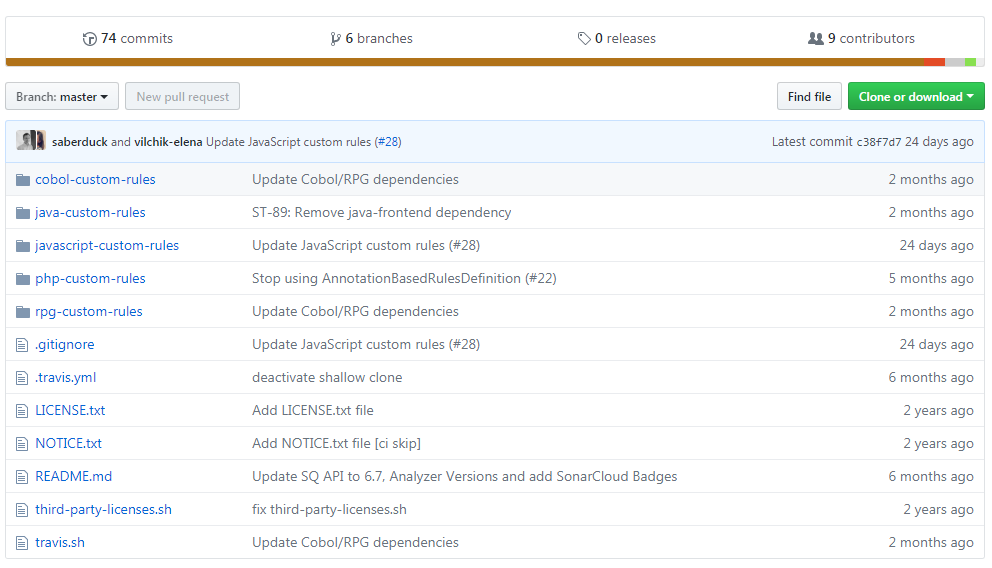 Writing custom Cobol Rules with SonarQube - Cleancode and Refactoring