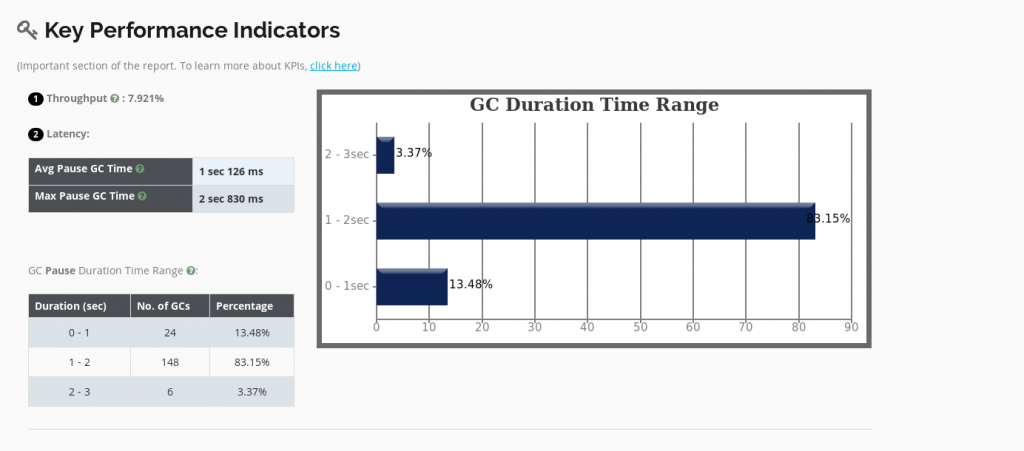 GC Log Analyzer : report