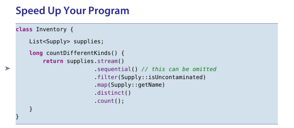 Java by practice : code example