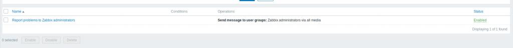 Zabbix Actions