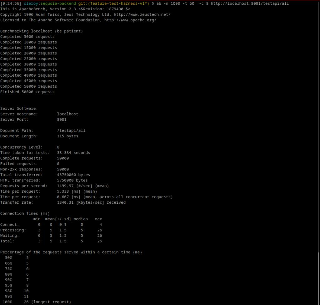 Apache Benchmark tool